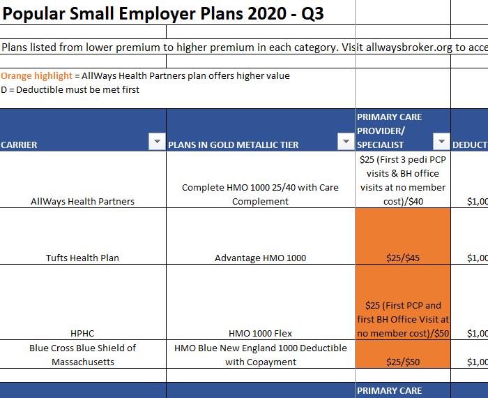 PlanCompareQ3-2020 graphic-1